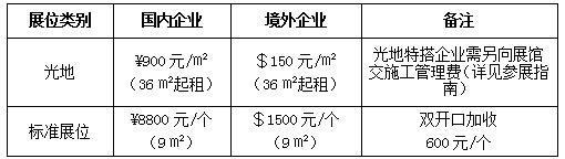 武汉电商会展位收费标准