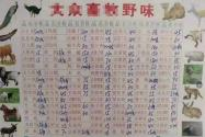 武汉市场野味菜单全面曝光!野味可以贩卖吗?是否与新型冠状病毒有关?
