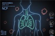 发现无症状感染者四种途径!为什么会有无症状感染者?