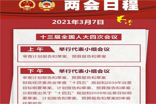 3月7日两会日程:人代会审查计划报告和预算报告 政协举行第二次全体会议
