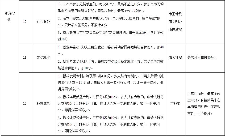 2017南京市落户新政:户籍制度改革实施意见及户籍管理办法等