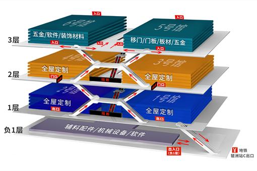 2020广州定制家居展览会
