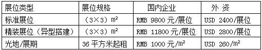 2020重庆建博会参展费用