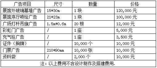 2020重庆建博会现场广告费用