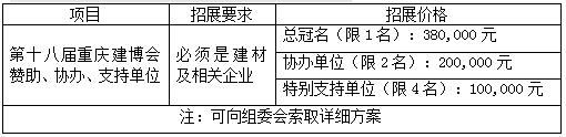 第十八届重庆建博会赞助、协办、支持单位费用