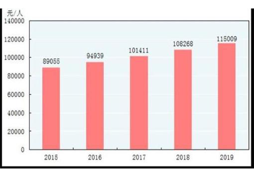 2019年我国经济总量多少_我国经济gdp总量图