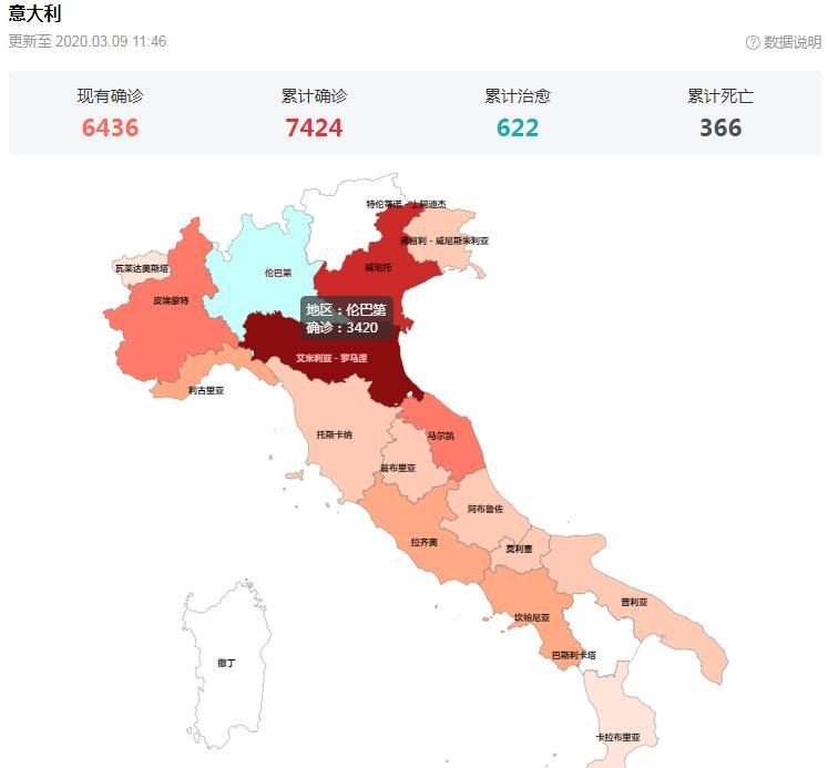 意大利最新疫情情况